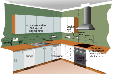 Isolation Switches In The Kitchen?